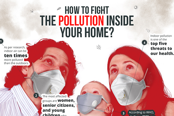 How to fight the pollution inside your home