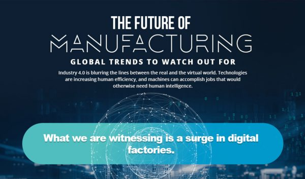The Future of Manufacturing: Global trends to watch out for